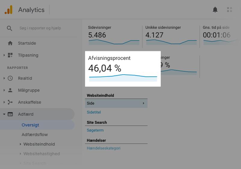 Afvisningsprocent i Google Analytics