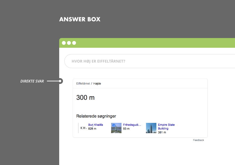 Answer box i Google