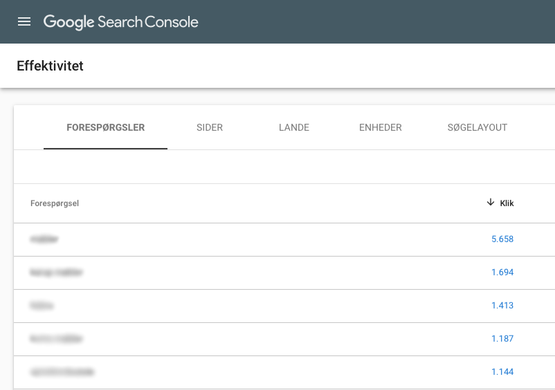 Effektivitet i Google Search Console