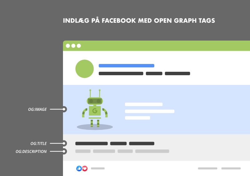 Facebook indlæg Open Graph tags