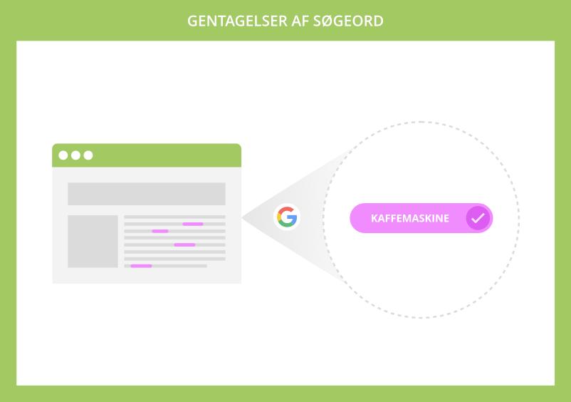 Gentagelser af søgeord i indhold, også kaldt Keyword Density