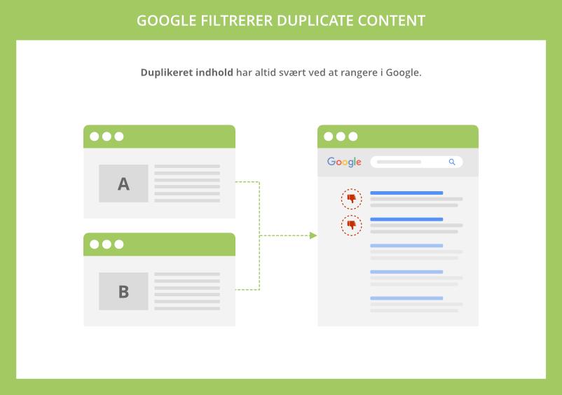 Google filtrerer duplicate content