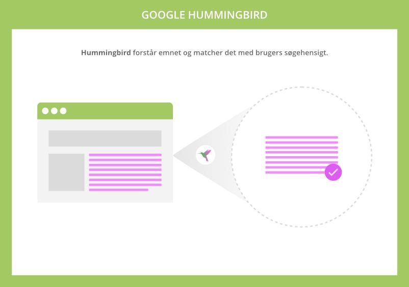 Google Hummingbird forstår emnet og matcher det med brugers søgehensigt