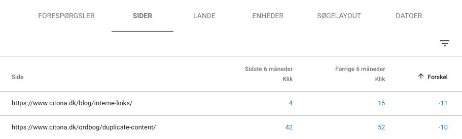 Sammenligning af side effektivitet i Google Search Console