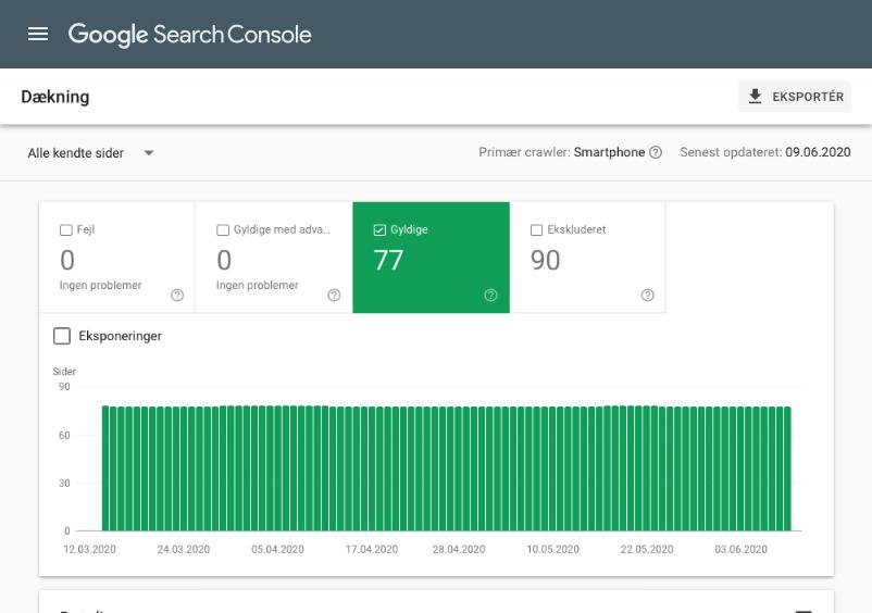 Indekseret i Google Search Console