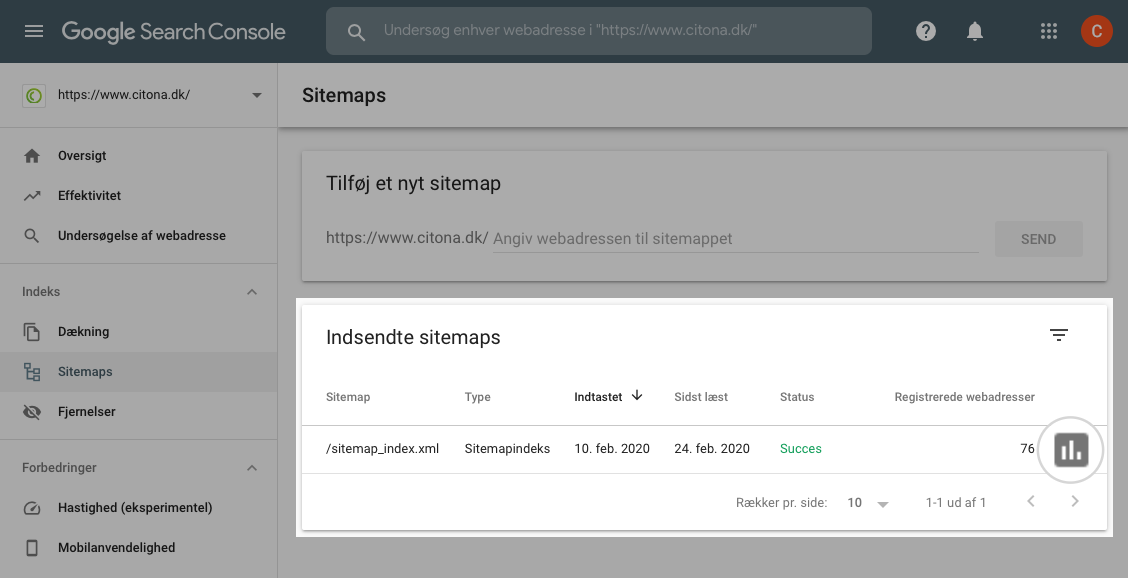Indsendte sitemaps i Google Search Console