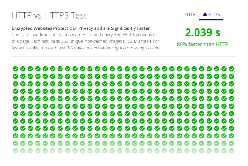HTTPS hurtigere end HTTP