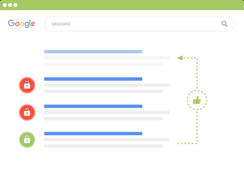 HTTPS er et ranking signal i Google