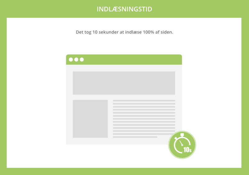 Indlæsningstid - Pagespeed