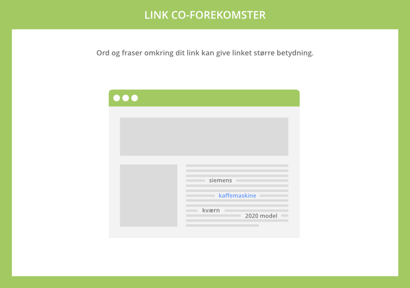 Link co-forekomster