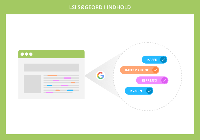 Google genkender LSI søgeord i indhold