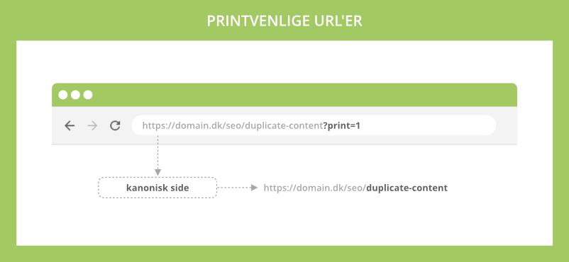 Printvenlige URL'er skaber duplicate content
