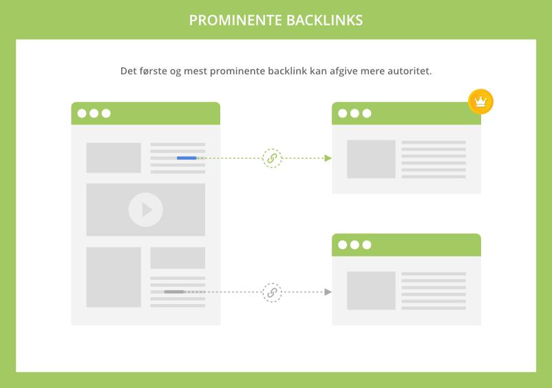 Prominente backlinks