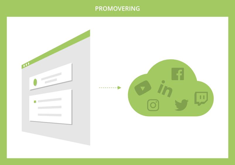 Promovering af indhold