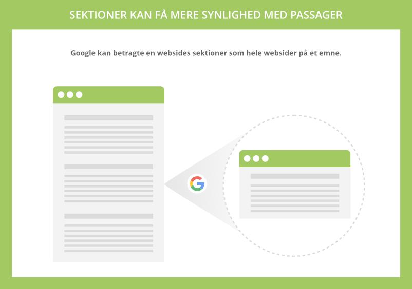 Sektioner kan få mere synlighed med Google Passages