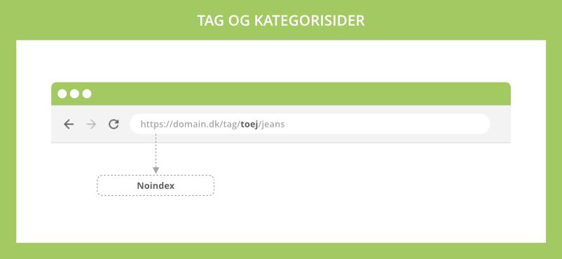 Tag og kategorisider skaber duplicate content